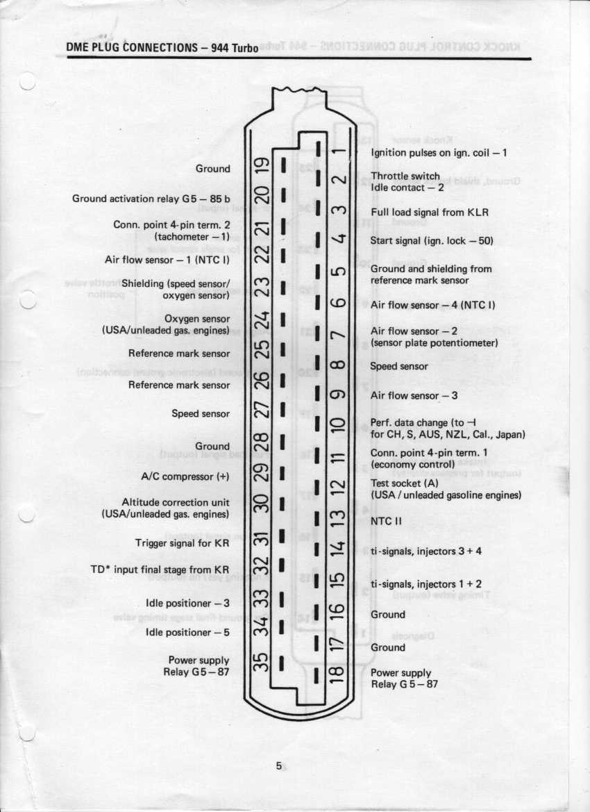 Pin    Diagram     Motronic 28Pin  Rennlist  Porsche Discussion Forums